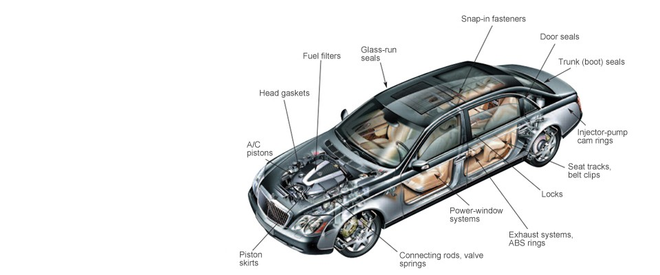 Look closerThis car has 14 different parts that require fluoropolymer (Teflon®) coating. Click for our solutions!